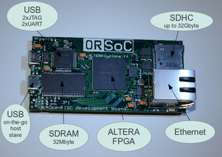 OpenRISC FPGA development board, developed by ORSoC